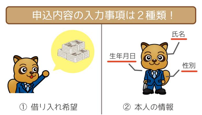 証書タイプの申込内容は2種類