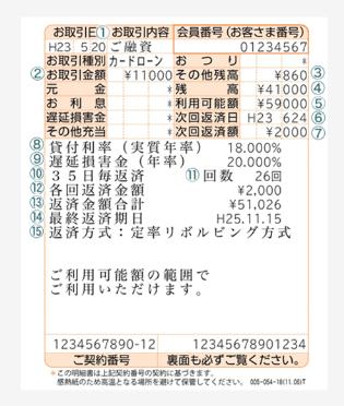 アコムATMの利用明細書