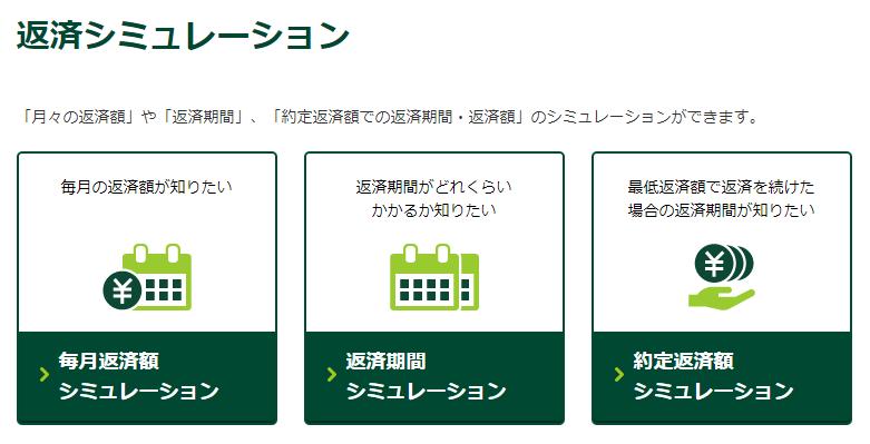 三井住友銀行カードローンの返済シミュレーション