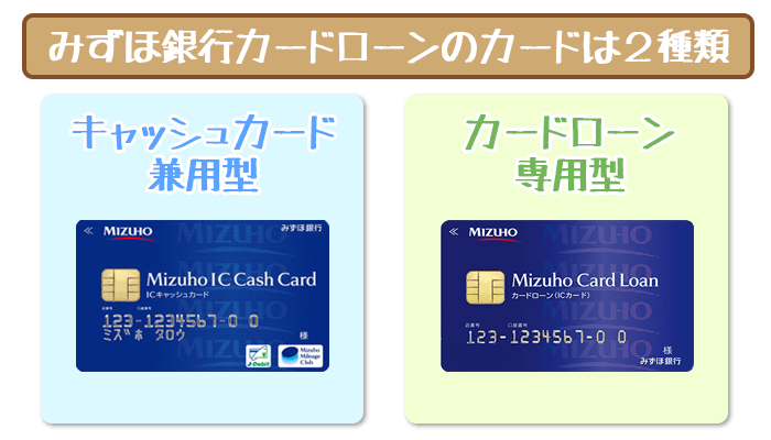 みずほ銀行2種類のカード
