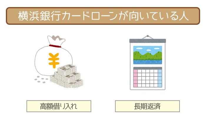 高額のお金を長期借りたい人は横浜銀行カードローンが最適!
