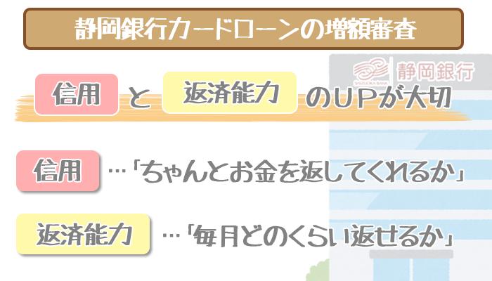 静岡銀行カードローン増額審査の攻略ポイント