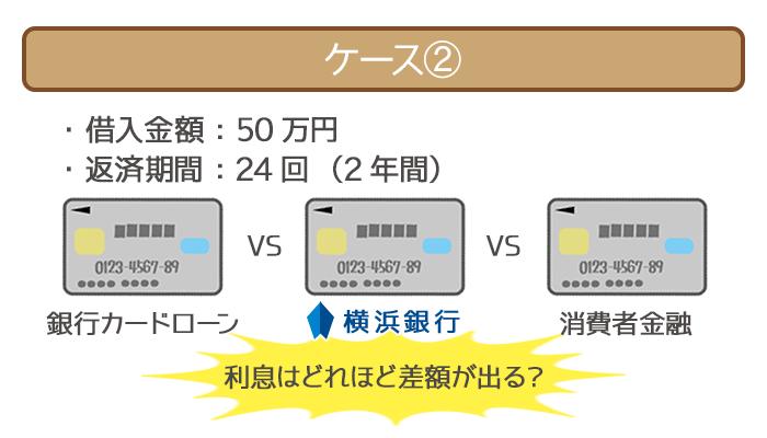 50万円を2年間借りたときの金利を比較!