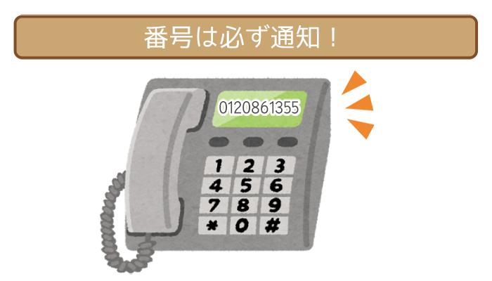 在籍確認の際、電話番号は必ず通知します。