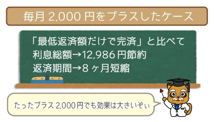 たった2,000円の追加でも効果は大きい