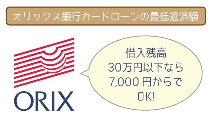 オリックス銀行カードローンの最低返済額は借入残高30万円以下なら7,000円でOK