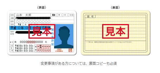 本人確認書類の例:運転免許証