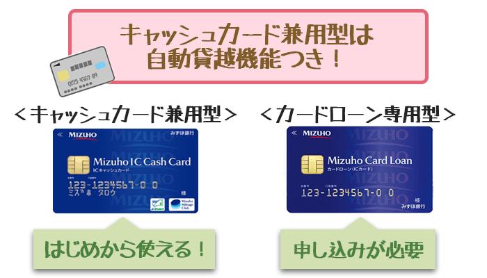 キャッシュカード兼用型VSカードローン専用型②