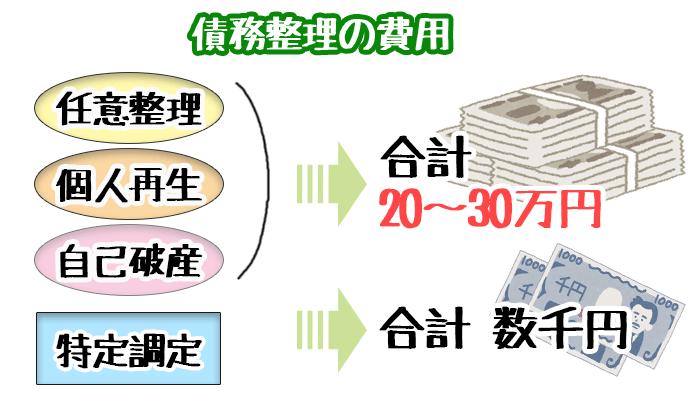 debt-consolidation6-s