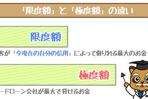 maximum-amount-01