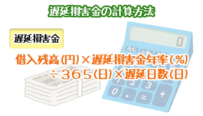 遅延損害金の計算方法