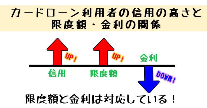 interest-max-minimum2