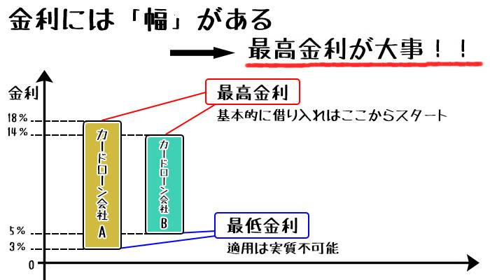 interest-mechanism-calculation2