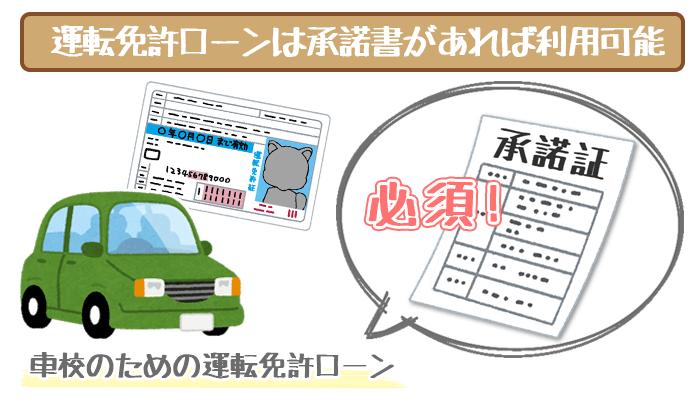 運転免許ローンは承諾書があれば利用可能