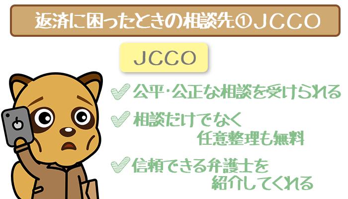 カードローンの相談先JCCO
