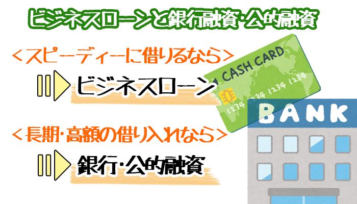 businessloan-merit-mechanism2-s