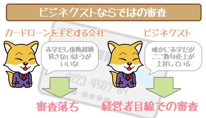 ビジネス審査