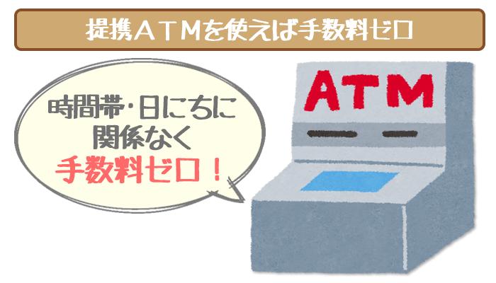 提携ATMは手数料なし