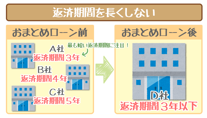 omatome-mecanism-merit-6