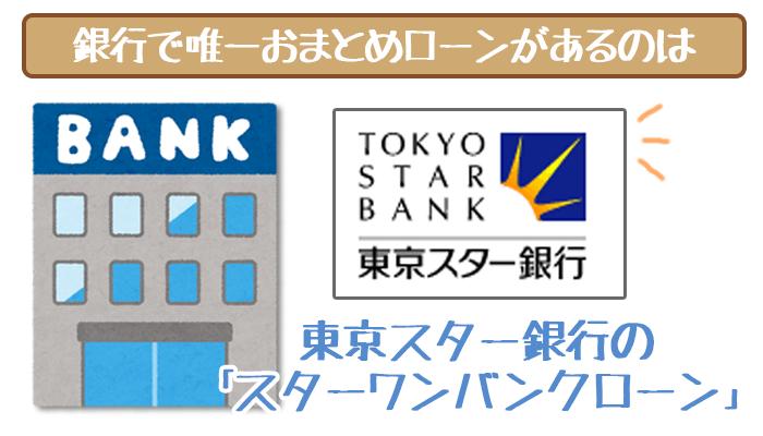 東京スター銀行「スターワンバンクローン」はおまとめローンあり