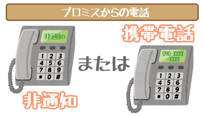 プロミスの電話は非通知か携帯電話から