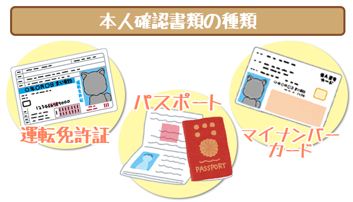 プロミスの必要書類はすぐに準備できる!50万円未満の借入なら収入証明不要!