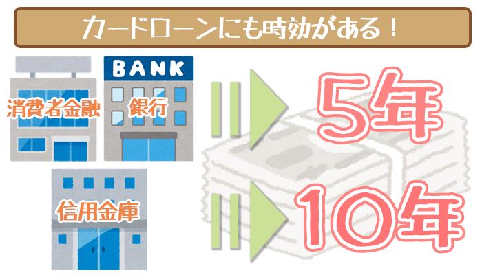 repayment-aging-1