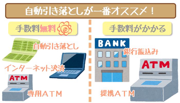 repayment-method-free