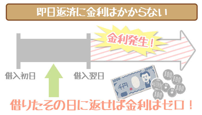 same-day-payment-1
