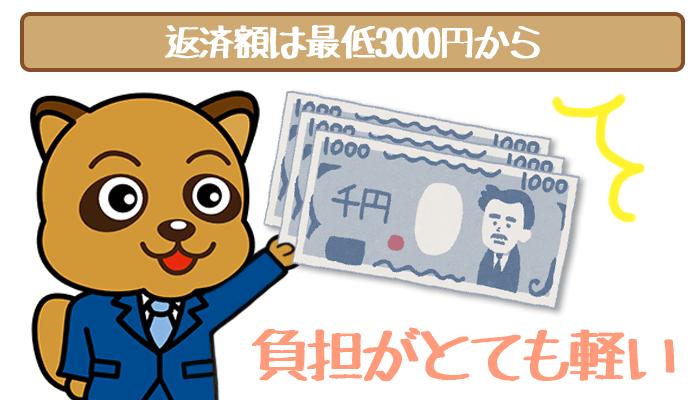 スルガ銀行カードローンの最低返済額は3,000円~