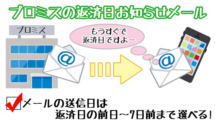延滞の対策②返済日お知らせメールに登録