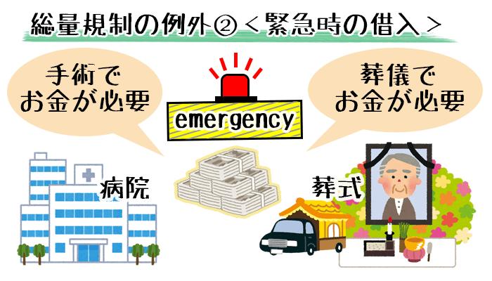 緊急時の借入は総量規制対象外