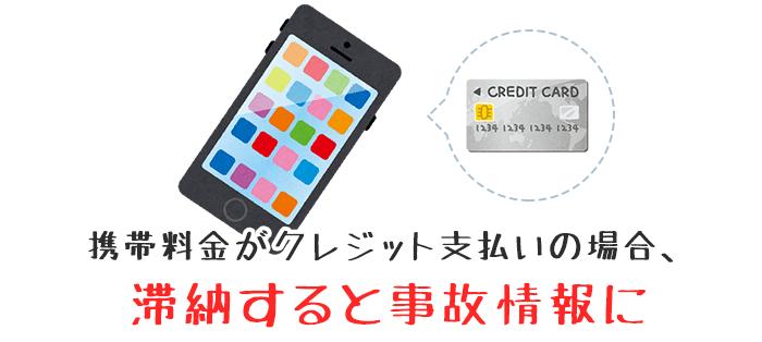 携帯料金をクレジットカード支払いにしている場合