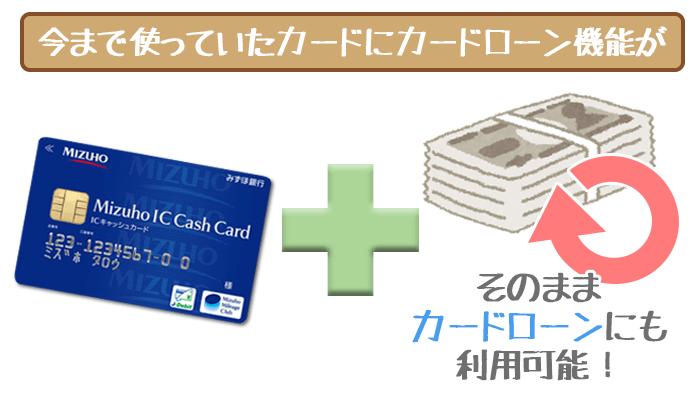 みずほ銀行カードローン機能を追加
