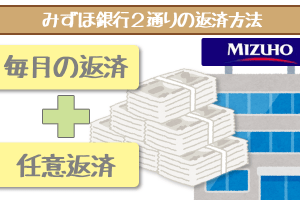 best-repayment-mizuhobank-1