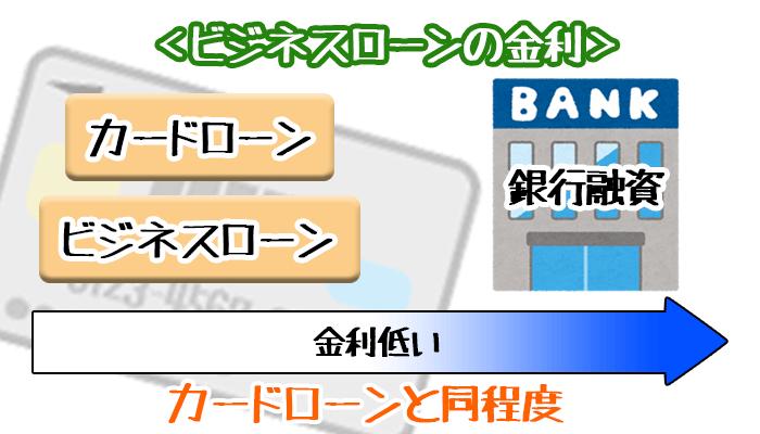 businessloan10-s-1