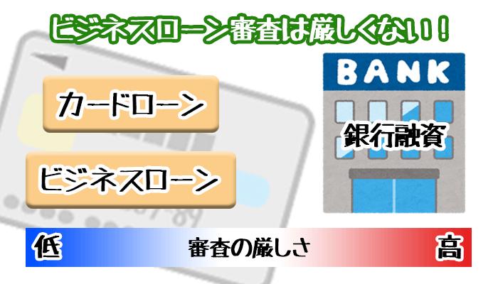 businessloan7-s