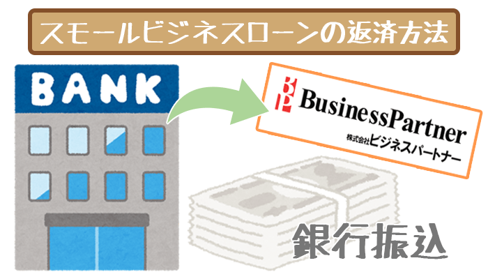 businesspartner-1