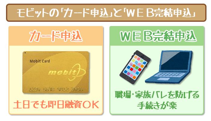 モビットの「カード申込み」と「WEB完結申込み」
