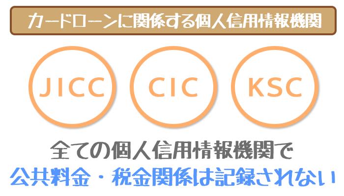 カードローンに関する個人信用情報機関