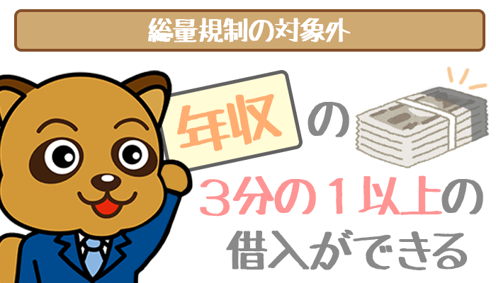 三井住友銀行カードローンの総量規制