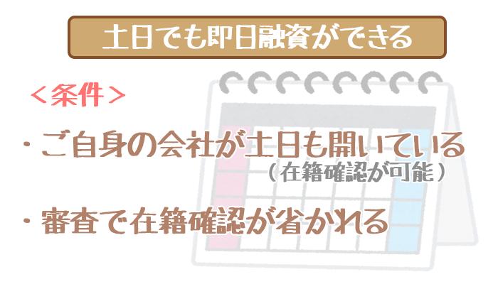 三井住友銀行カードローンの即日融資土日