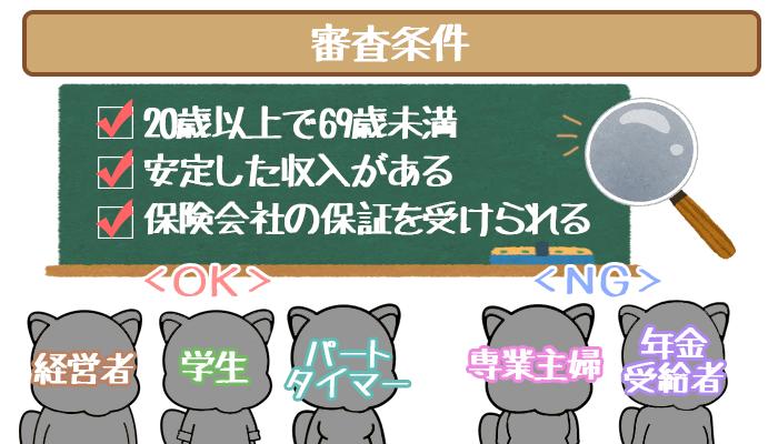 三井住友銀行カードローンの審査条件