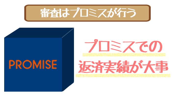 三井住友銀行カードローンの審査プロミス
