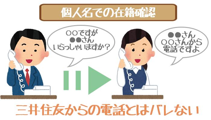 三井住友銀行カードローンの在籍確認