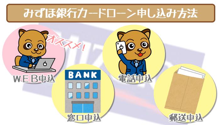 みずほ銀行カードローンの申し込み方法