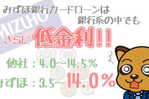 mizuho-interest-rate-1