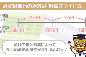 mizuho-minimum-repayments-1