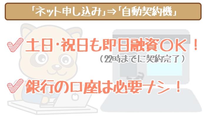 プロミスネット申込み⇒自動契約機