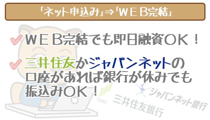 プロミスネット申し込み⇒WEB完結